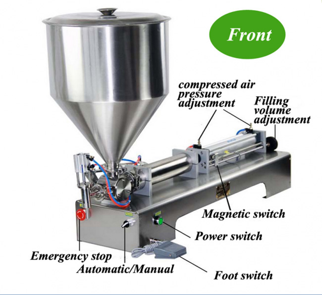 Volume Control Semi Automatic Bottle Filling Machine / Liquid Filling Machine Piston Type