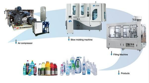 Fully Automatic Blow Molding Machine Excellent Structure Design Small Space